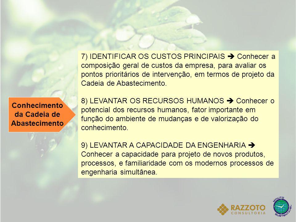 Conhecimento da Cadeia de Abastecimento 7) IDENTIFICAR OS CUSTOS PRINCIPAIS  Conhecer a composição geral de custos da empresa, para avaliar os pontos