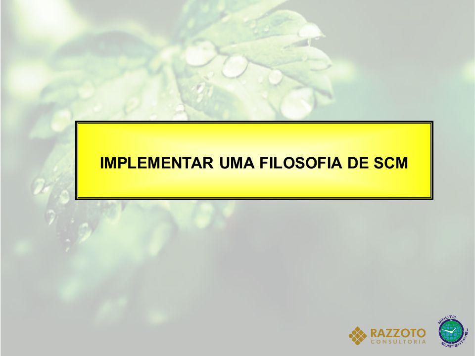 IMPLEMENTAR UMA FILOSOFIA DE SCM