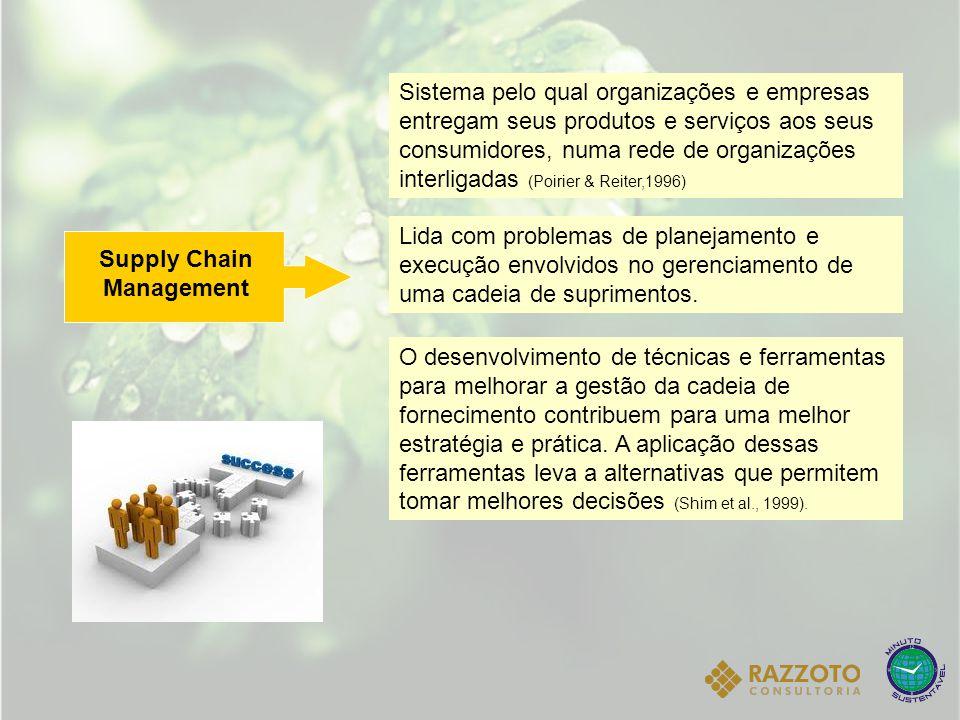Sistema pelo qual organizações e empresas entregam seus produtos e serviços aos seus consumidores, numa rede de organizações interligadas (Poirier & R