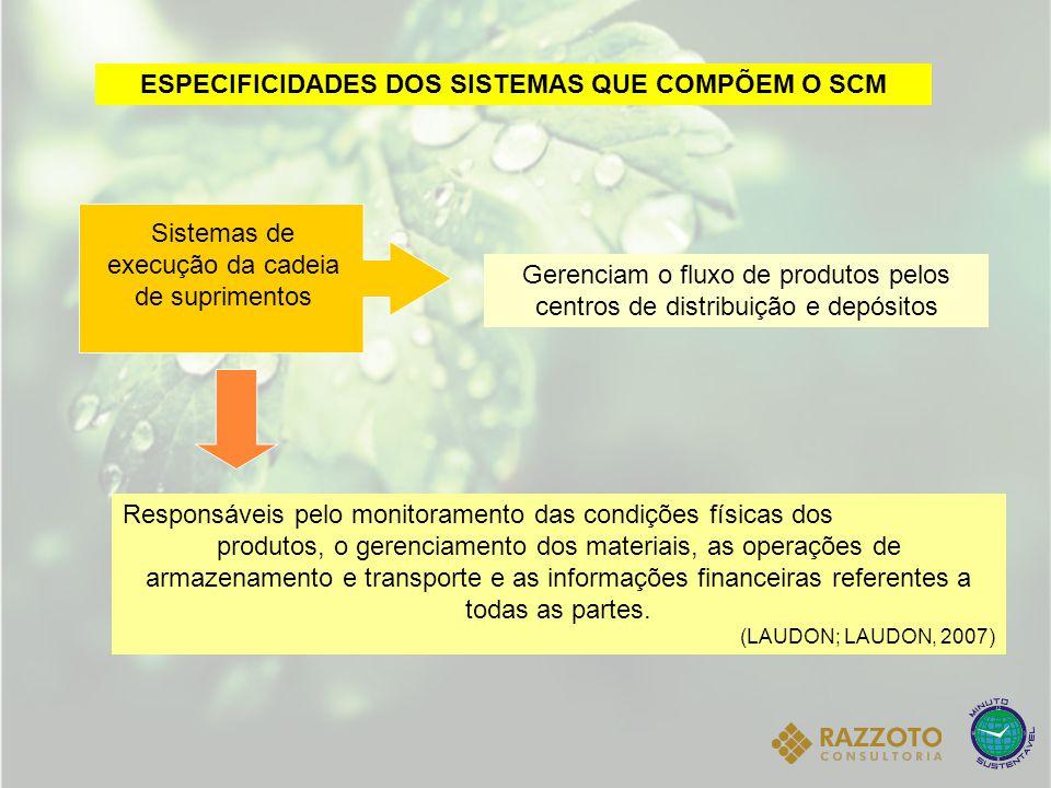 ESPECIFICIDADES DOS SISTEMAS QUE COMPÕEM O SCM Sistemas de execução da cadeia de suprimentos Responsáveis pelo monitoramento das condições físicas dos
