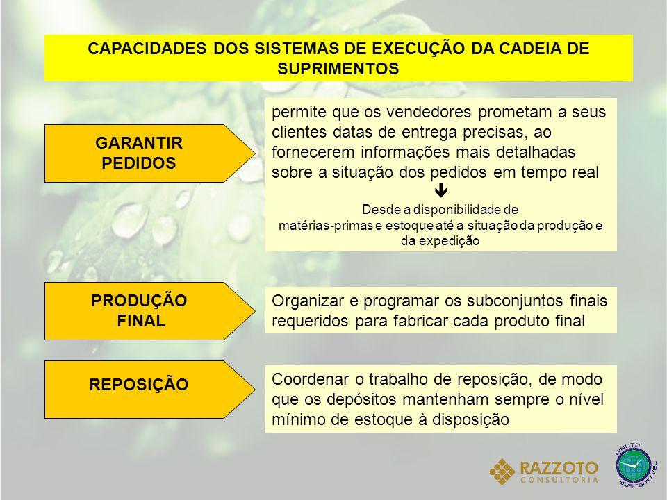 CAPACIDADES DOS SISTEMAS DE EXECUÇÃO DA CADEIA DE SUPRIMENTOS GARANTIR PEDIDOS permite que os vendedores prometam a seus clientes datas de entrega pre