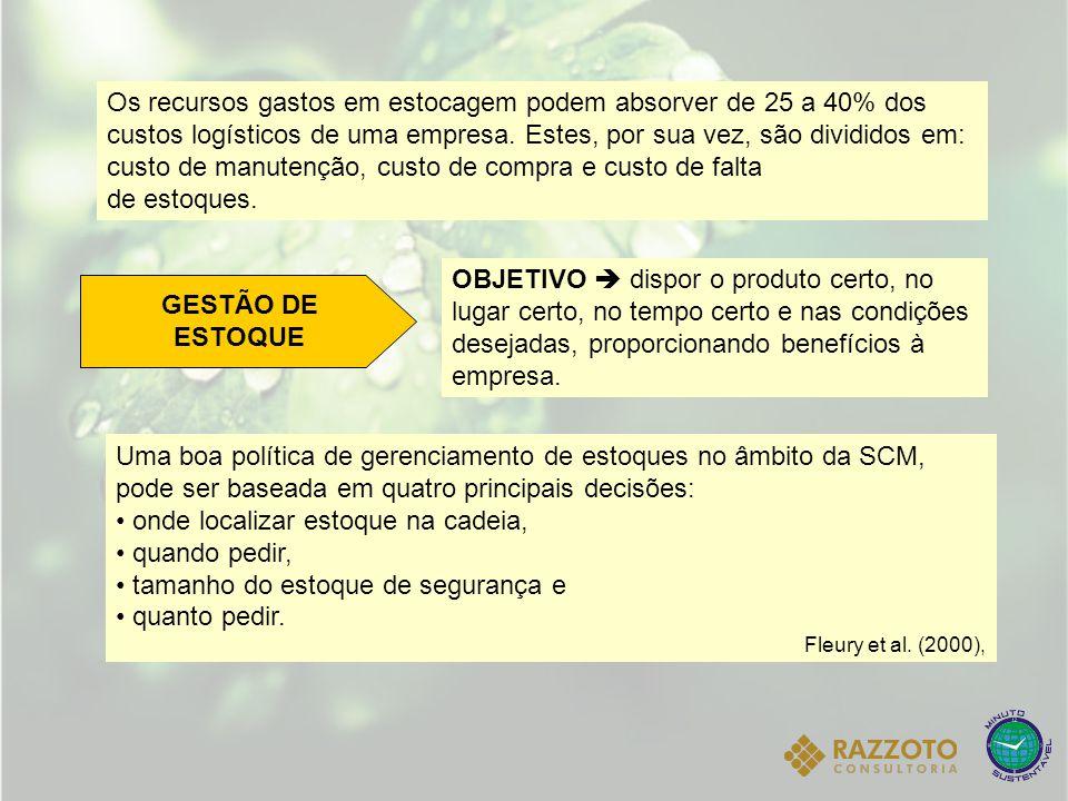 Os recursos gastos em estocagem podem absorver de 25 a 40% dos custos logísticos de uma empresa. Estes, por sua vez, são divididos em: custo de manute