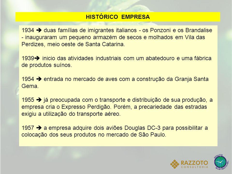 1934  duas famílias de imigrantes italianos - os Ponzoni e os Brandalise - inauguraram um pequeno armazém de secos e molhados em Vila das Perdizes, m