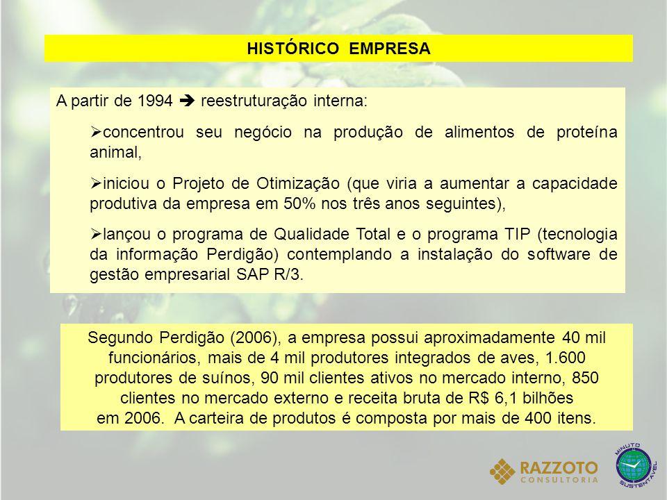A partir de 1994  reestruturação interna:  concentrou seu negócio na produção de alimentos de proteína animal,  iniciou o Projeto de Otimização (qu