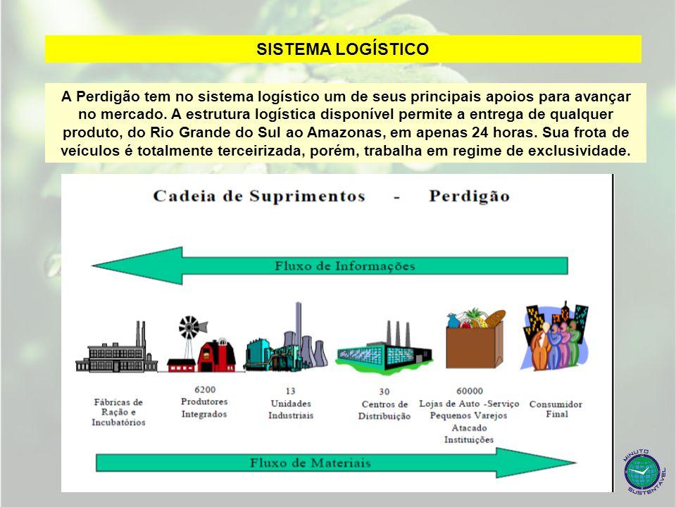 SISTEMA LOGÍSTICO A Perdigão tem no sistema logístico um de seus principais apoios para avançar no mercado. A estrutura logística disponível permite a