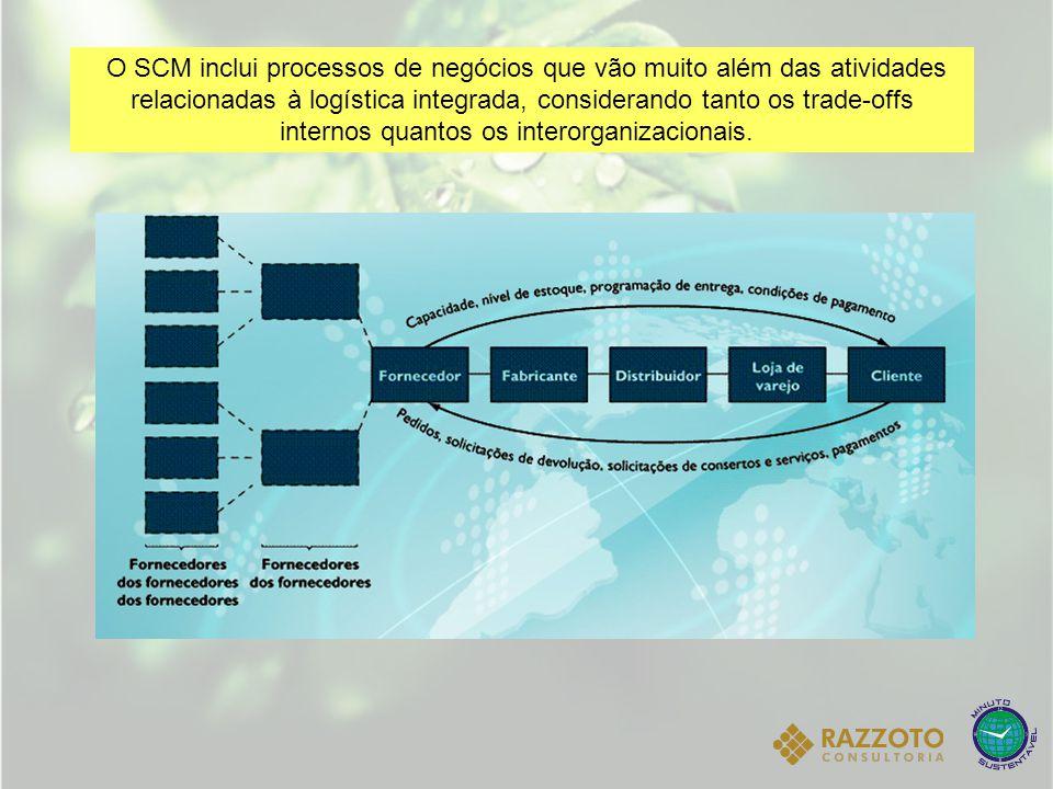 O SCM inclui processos de negócios que vão muito além das atividades relacionadas à logística integrada, considerando tanto os trade-offs internos qua