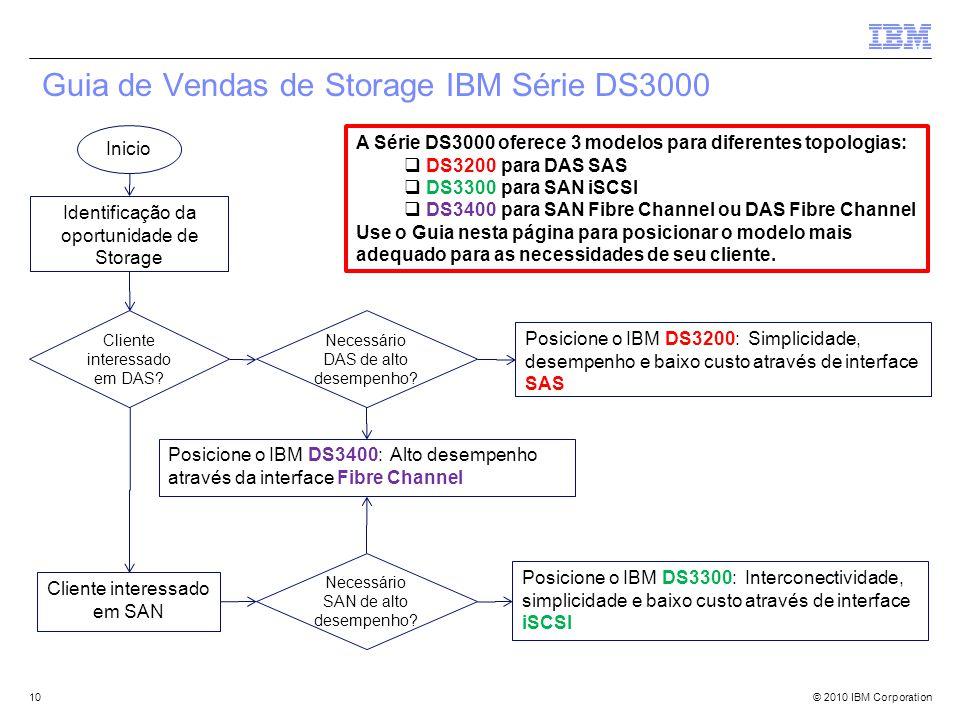 © 2010 IBM Corporation10 Guia de Vendas de Storage IBM Série DS3000 Inicio Posicione o IBM DS3200: Simplicidade, desempenho e baixo custo através de interface SAS Cliente interessado em DAS.