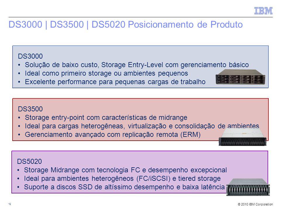 © 2010 IBM Corporation DS3000 | DS3500 | DS5020 Posicionamento de Produto 12 DS3000 Solução de baixo custo, Storage Entry-Level com gerenciamento básico Ideal como primeiro storage ou ambientes pequenos Excelente performance para pequenas cargas de trabalho DS3500 Storage entry-point com características de midrange Ideal para cargas heterogêneas, virtualização e consolidação de ambientes Gerenciamento avançado com replicação remota (ERM) DS5020 Storage Midrange com tecnologia FC e desempenho excepcional Ideal para ambientes heterogêneos (FC/iSCSI) e tiered storage Suporte a discos SSD de altíssimo desempenho e baixa latência