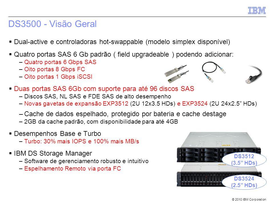 © 2010 IBM Corporation DS3500 - Visão Geral  Dual-active e controladoras hot-swappable (modelo simplex disponível)  Quatro portas SAS 6 Gb padrão ( field upgradeable ) podendo adicionar: –Quatro portas 6 Gbps SAS –Oito portas 8 Gbps FC –Oito portas 1 Gbps iSCSI  Duas portas SAS 6Gb com suporte para até 96 discos SAS –Discos SAS, NL SAS e FDE SAS de alto desempenho –Novas gavetas de expansão EXP3512 (2U 12x3.5 HDs) e EXP3524 (2U 24x2.5 HDs) –Cache de dados espelhado, protegido por bateria e cache destage –2GB da cache padrão, com disponibilidade para até 4GB  Desempenhos Base e Turbo –Turbo: 30% mais IOPS e 100% mais MB/s  IBM DS Storage Manager –Software de gerenciamento robusto e intuitivo –Espelhamento Remoto via porta FC DS3512 (3.5 HDs) DS3524 (2.5 HDs)