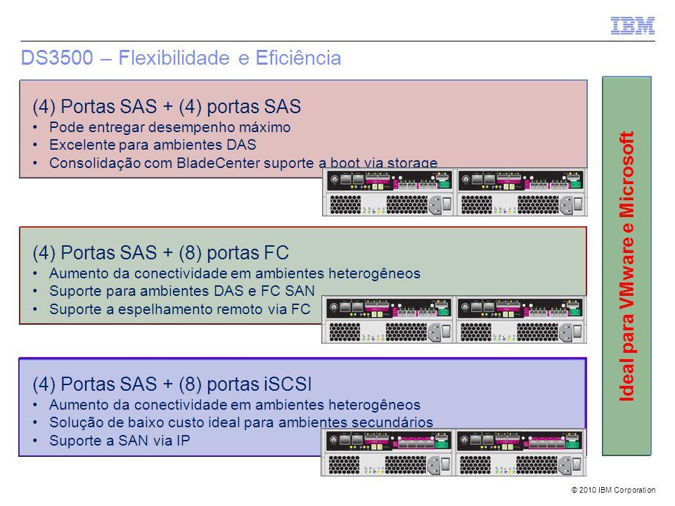 © 2010 IBM Corporation DS3500 – Flexibilidade e Eficiência (4) Portas SAS + (4) portas SAS Pode entregar desempenho máximo Excelente para ambientes DAS Consolidação com BladeCenter suporte a boot via storage (4) Portas SAS + (8) portas FC Aumento da conectividade em ambientes heterogêneos Suporte para ambientes DAS e FC SAN Suporte a espelhamento remoto via FC (4) Portas SAS + (8) portas iSCSI Aumento da conectividade em ambientes heterogêneos Solução de baixo custo ideal para ambientes secundários Suporte a SAN via IP Ideal para VMware e Microsoft