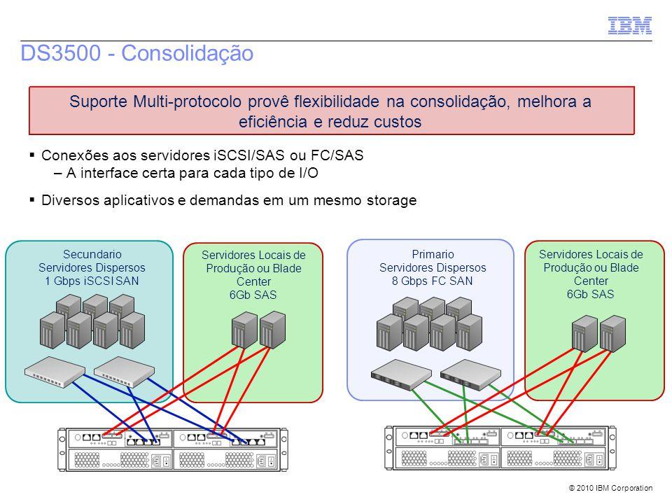 © 2010 IBM Corporation  Conexões aos servidores iSCSI/SAS ou FC/SAS –A interface certa para cada tipo de I/O  Diversos aplicativos e demandas em um mesmo storage Suporte Multi-protocolo provê flexibilidade na consolidação, melhora a eficiência e reduz custos Servidores Locais de Produção ou Blade Center 6Gb SAS Secundario Servidores Dispersos 1 Gbps iSCSI SAN Primario Servidores Dispersos 8 Gbps FC SAN DS3500 - Consolidação Servidores Locais de Produção ou Blade Center 6Gb SAS