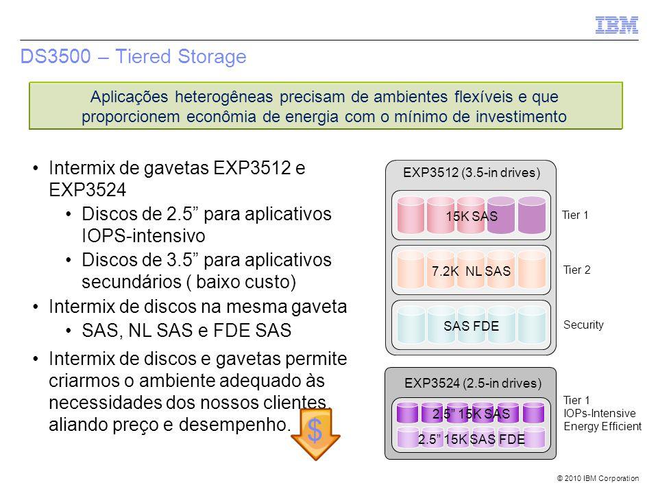© 2010 IBM Corporation Intermix de gavetas EXP3512 e EXP3524 Discos de 2.5 para aplicativos IOPS-intensivo Discos de 3.5 para aplicativos secundários ( baixo custo) Intermix de discos na mesma gaveta SAS, NL SAS e FDE SAS Intermix de discos e gavetas permite criarmos o ambiente adequado às necessidades dos nossos clientes, aliando preço e desempenho.