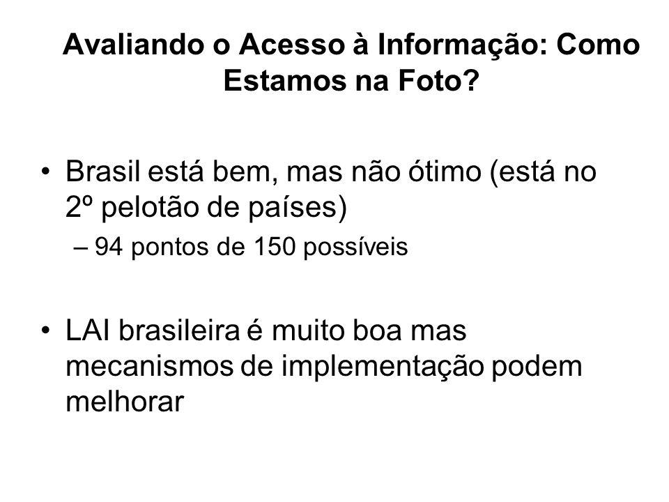 Avaliando o Acesso à Informação: Como Estamos na Foto? Brasil está bem, mas não ótimo (está no 2º pelotão de países) –94 pontos de 150 possíveis LAI b