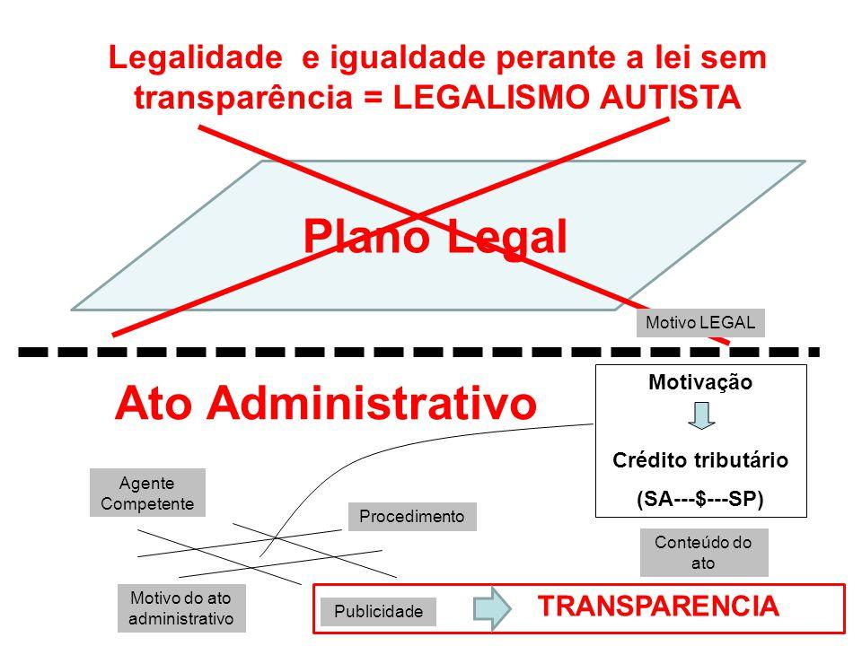 Plano Legal Legalidade e igualdade perante a lei sem transparência = LEGALISMO AUTISTA Motivação Crédito tributário (SA---$---SP) Procedimento Publici