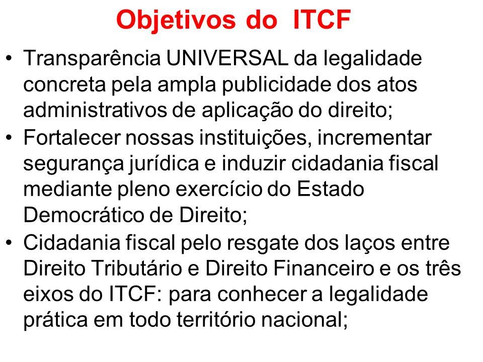 Objetivos do ITCF Transparência UNIVERSAL da legalidade concreta pela ampla publicidade dos atos administrativos de aplicação do direito; Fortalecer n
