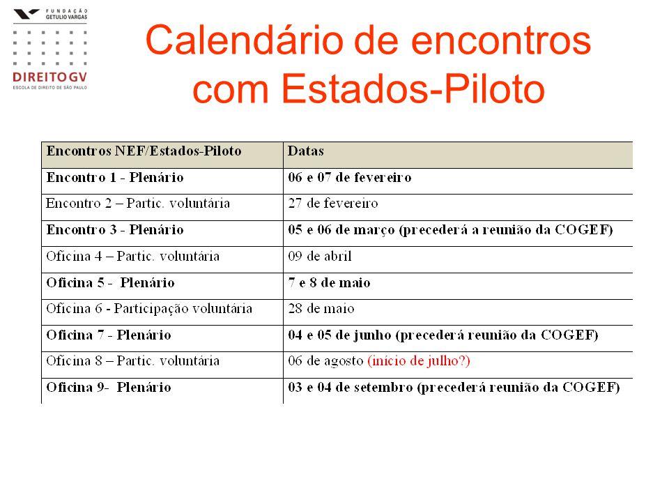 Calendário de encontros com Estados-Piloto