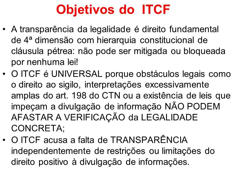 Objetivos do ITCF A transparência da legalidade é direito fundamental de 4ª dimensão com hierarquia constitucional de cláusula pétrea: não pode ser mi