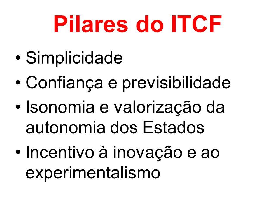 Pilares do ITCF Simplicidade Confiança e previsibilidade Isonomia e valorização da autonomia dos Estados Incentivo à inovação e ao experimentalismo