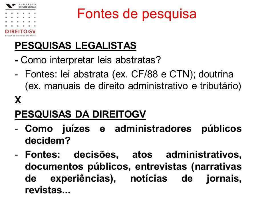 Fontes de pesquisa PESQUISAS LEGALISTAS - Como interpretar leis abstratas? -Fontes: lei abstrata (ex. CF/88 e CTN); doutrina (ex. manuais de direito a