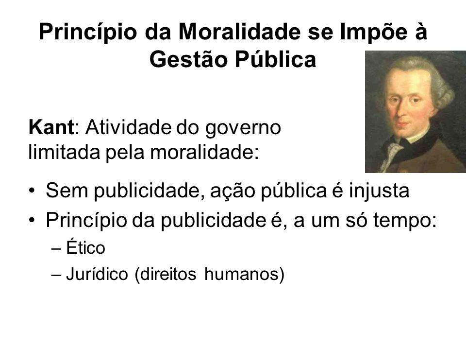 Princípio da Moralidade se Impõe à Gestão Pública Kant: Atividade do governo limitada pela moralidade: Sem publicidade, ação pública é injusta Princíp