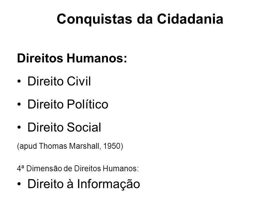 Conquistas da Cidadania Direitos Humanos: Direito Civil Direito Político Direito Social (apud Thomas Marshall, 1950) 4ª Dimensão de Direitos Humanos:
