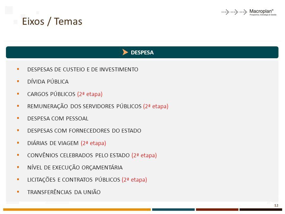 DESPESA Eixos / Temas  DESPESAS DE CUSTEIO E DE INVESTIMENTO  DÍVIDA PÚBLICA  CARGOS PÚBLICOS (2ª etapa)  REMUNERAÇÃO DOS SERVIDORES PÚBLICOS (2ª etapa)  DESPESA COM PESSOAL  DESPESAS COM FORNECEDORES DO ESTADO  DIÁRIAS DE VIAGEM (2ª etapa)  CONVÊNIOS CELEBRADOS PELO ESTADO (2ª etapa)  NÍVEL DE EXECUÇÃO ORÇAMENTÁRIA  LICITAÇÕES E CONTRATOS PÚBLICOS (2ª etapa)  TRANSFERÊNCIAS DA UNIÃO 12