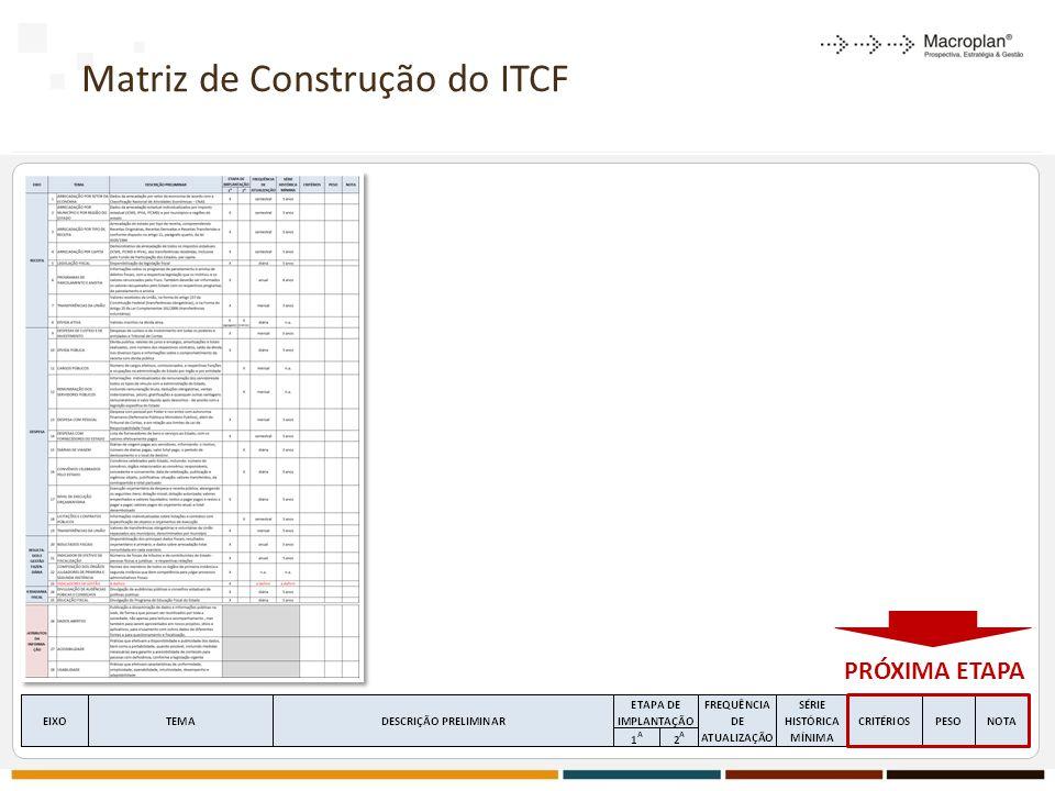 Matriz de Construção do ITCF PRÓXIMA ETAPA