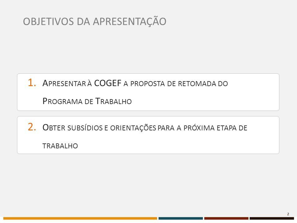 OBJETIVOS DA APRESENTAÇÃO 1.