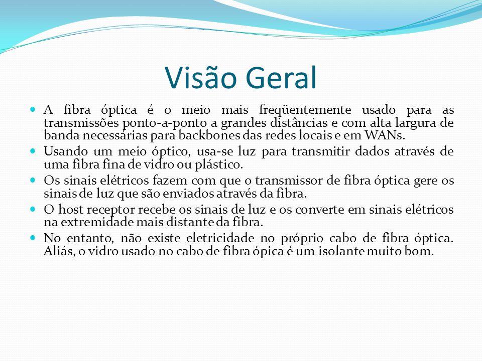 Visão Geral A fibra óptica é o meio mais freqüentemente usado para as transmissões ponto-a-ponto a grandes distâncias e com alta largura de banda necessárias para backbones das redes locais e em WANs.