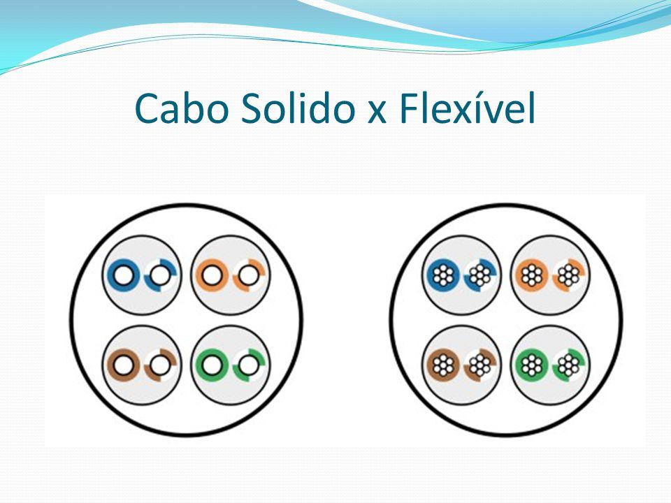 Cabo Solido x Flexível