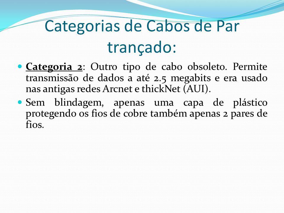 Categorias de Cabos de Par trançado: Categoria 2: Outro tipo de cabo obsoleto.