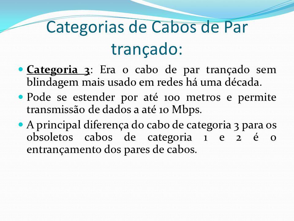 Categorias de Cabos de Par trançado: Categoria 3: Era o cabo de par trançado sem blindagem mais usado em redes há uma década.