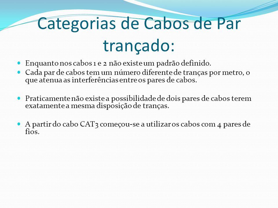 Categorias de Cabos de Par trançado: Enquanto nos cabos 1 e 2 não existe um padrão definido.