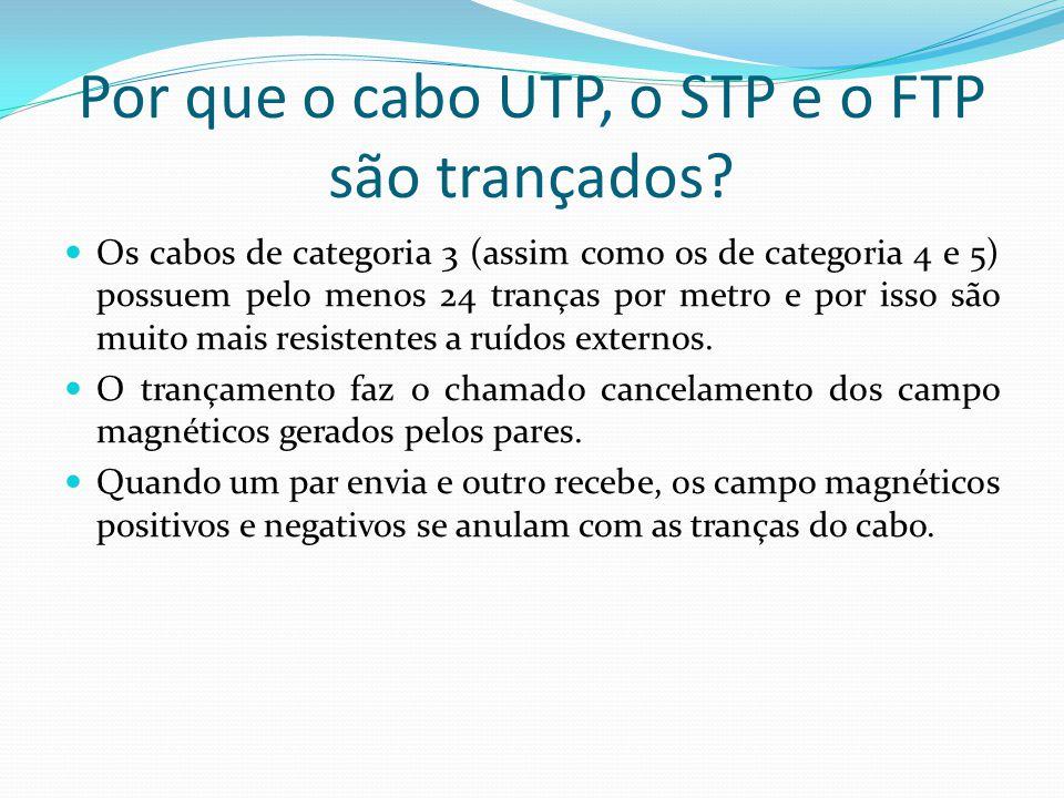 Por que o cabo UTP, o STP e o FTP são trançados.