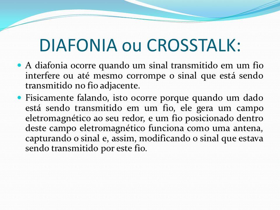 DIAFONIA ou CROSSTALK: A diafonia ocorre quando um sinal transmitido em um fio interfere ou até mesmo corrompe o sinal que está sendo transmitido no fio adjacente.