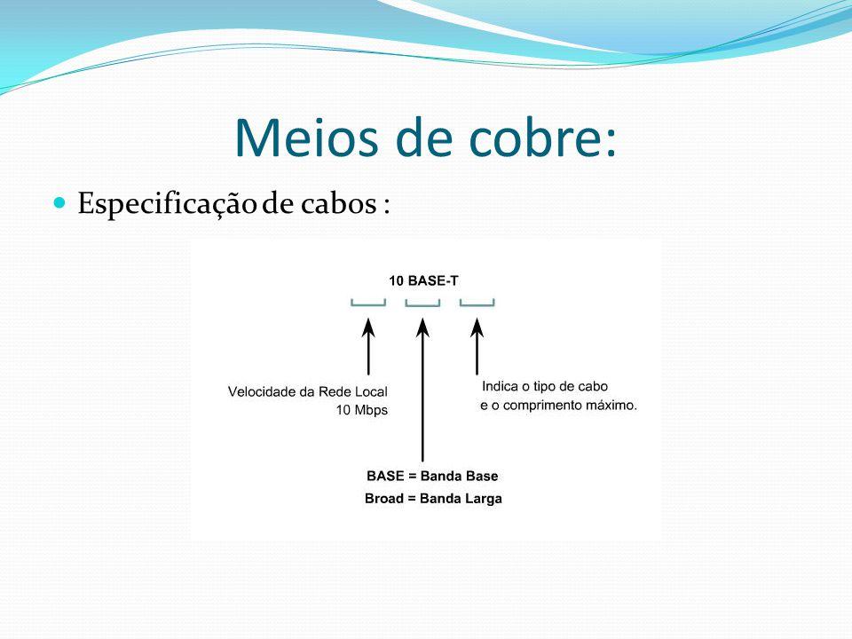 Meios de cobre: Especificação de cabos :
