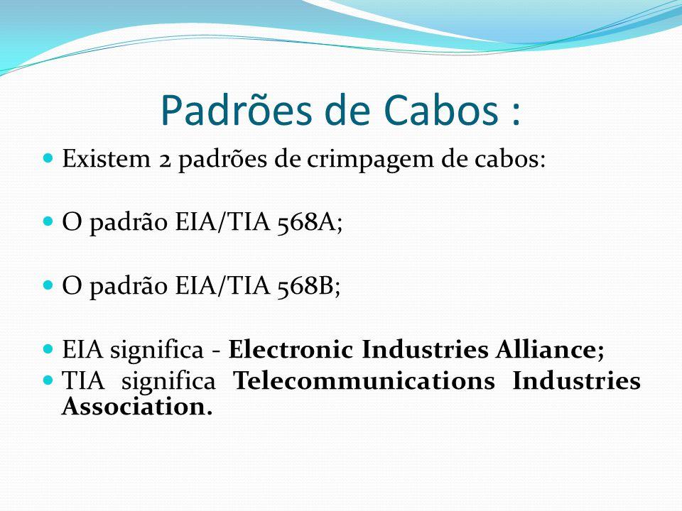 Padrões de Cabos : Existem 2 padrões de crimpagem de cabos: O padrão EIA/TIA 568A; O padrão EIA/TIA 568B; EIA significa - Electronic Industries Alliance; TIA significa Telecommunications Industries Association.