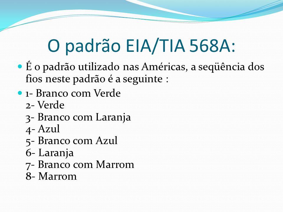 O padrão EIA/TIA 568A: É o padrão utilizado nas Américas, a seqüência dos fios neste padrão é a seguinte : 1- Branco com Verde 2- Verde 3- Branco com Laranja 4- Azul 5- Branco com Azul 6- Laranja 7- Branco com Marrom 8- Marrom