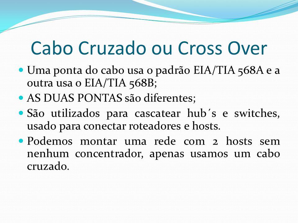Cabo Cruzado ou Cross Over Uma ponta do cabo usa o padrão EIA/TIA 568A e a outra usa o EIA/TIA 568B; AS DUAS PONTAS são diferentes; São utilizados para cascatear hub´s e switches, usado para conectar roteadores e hosts.