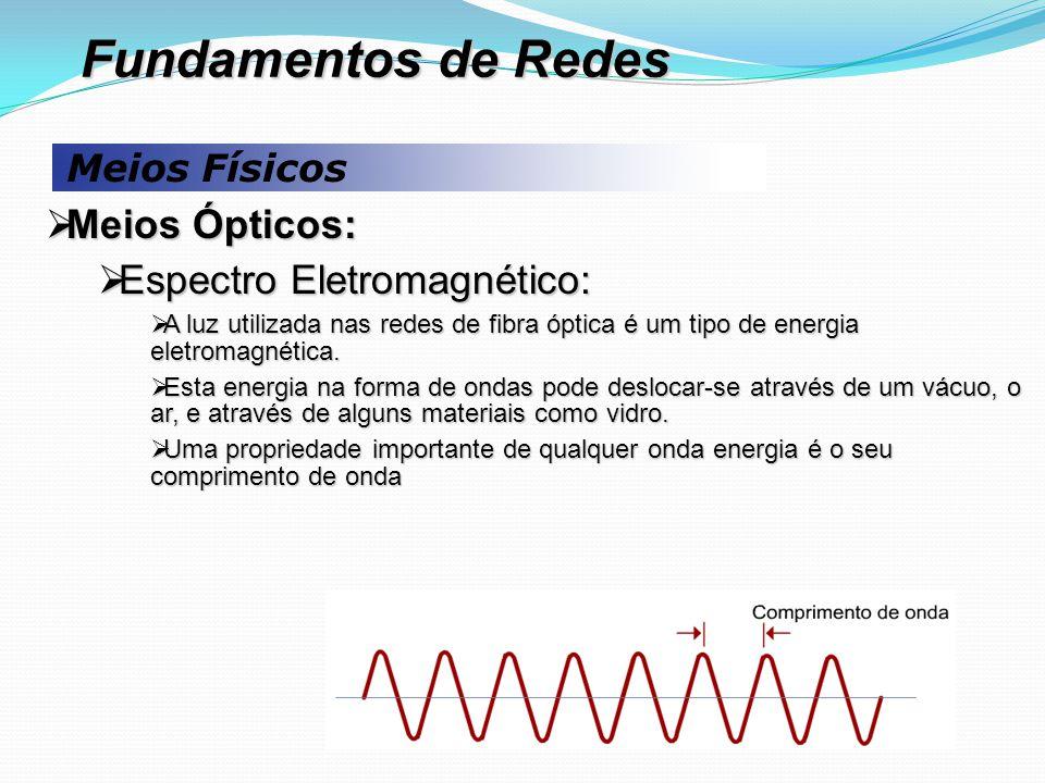 Meios Físicos  Meios Ópticos:  Espectro Eletromagnético:  A luz utilizada nas redes de fibra óptica é um tipo de energia eletromagnética.