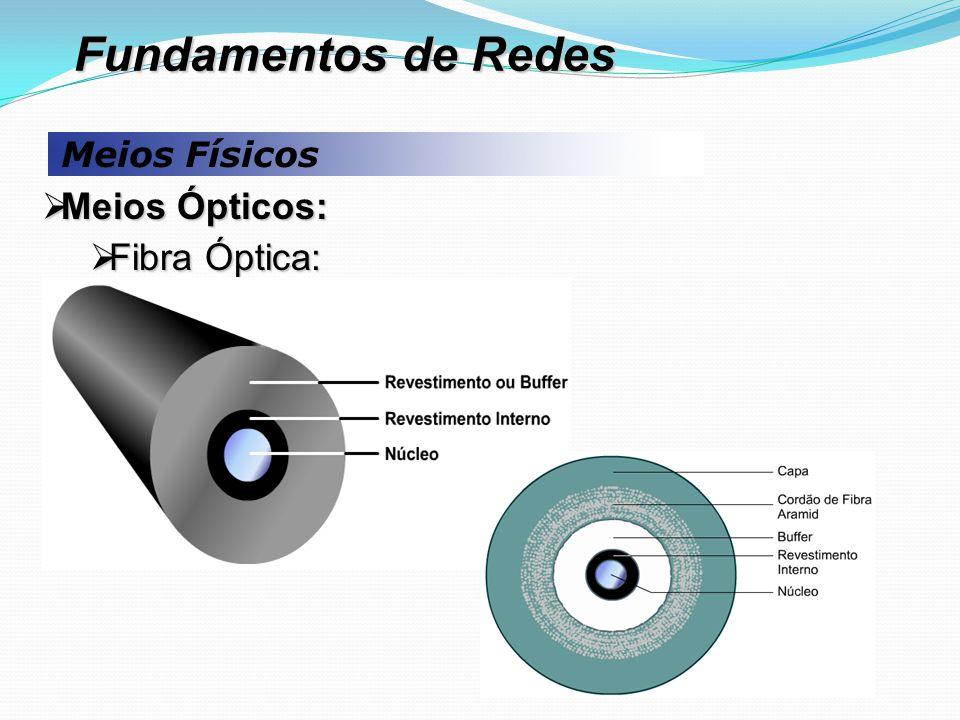 Meios Físicos  Meios Ópticos:  Fibra Óptica: Fundamentos de Redes