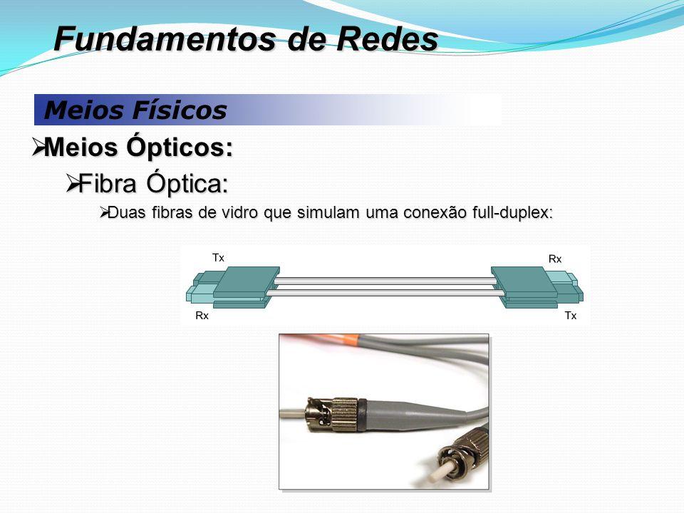 Meios Físicos  Meios Ópticos:  Fibra Óptica:  Duas fibras de vidro que simulam uma conexão full-duplex: Fundamentos de Redes
