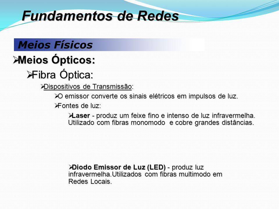Meios Físicos  Meios Ópticos:  Fibra Óptica:  Dispositivos de Transmissão:  O emissor converte os sinais elétricos em impulsos de luz.