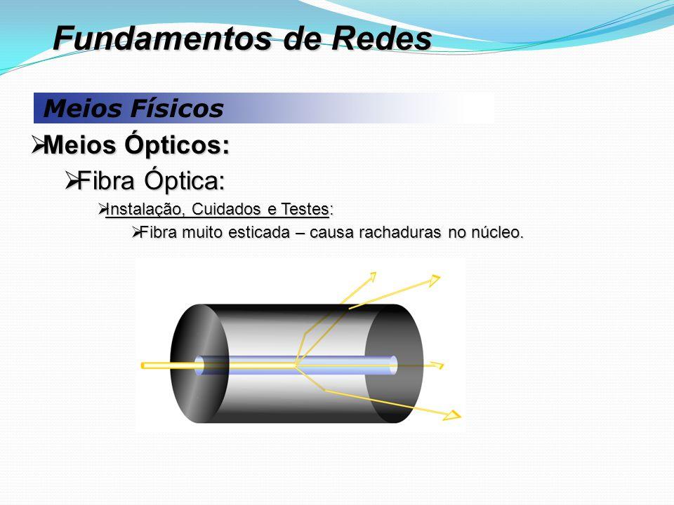 Meios Físicos  Meios Ópticos:  Fibra Óptica:  Instalação, Cuidados e Testes:  Fibra muito esticada – causa rachaduras no núcleo.