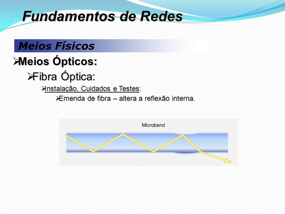Meios Físicos  Meios Ópticos:  Fibra Óptica:  Instalação, Cuidados e Testes:  Emenda de fibra – altera a reflexão interna.