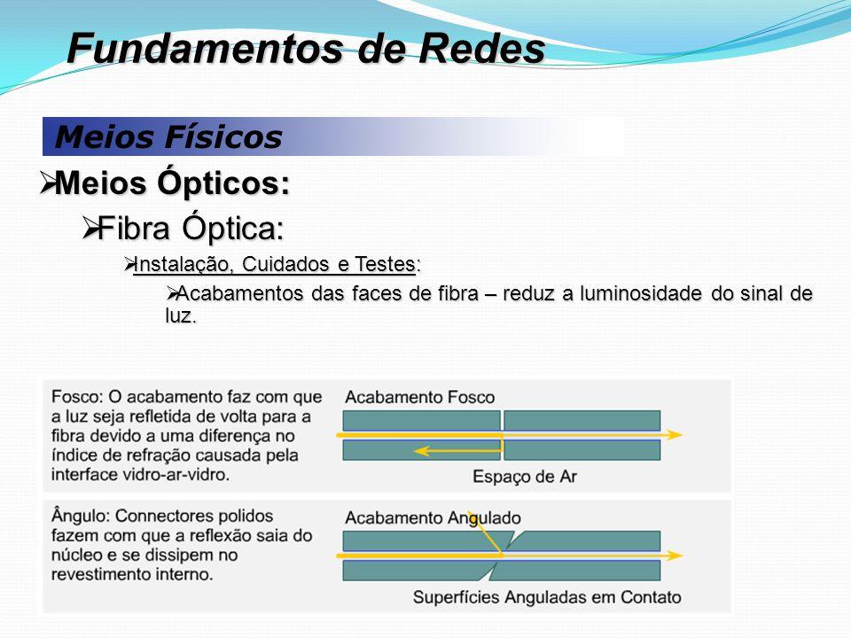 Meios Físicos  Meios Ópticos:  Fibra Óptica:  Instalação, Cuidados e Testes:  Acabamentos das faces de fibra – reduz a luminosidade do sinal de luz.