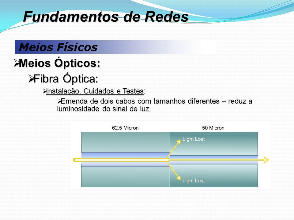 Meios Físicos  Meios Ópticos:  Fibra Óptica:  Instalação, Cuidados e Testes:  Emenda de dois cabos com tamanhos diferentes – reduz a luminosidade do sinal de luz.