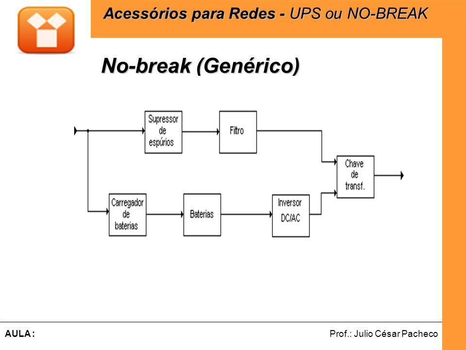 Ferramentas de Desenvolvimento Web Prof.: Julio César PachecoAULA : No-break (Genérico) Acessórios para Redes - UPS ou NO-BREAK Acessórios para Redes - UPS ou NO-BREAK