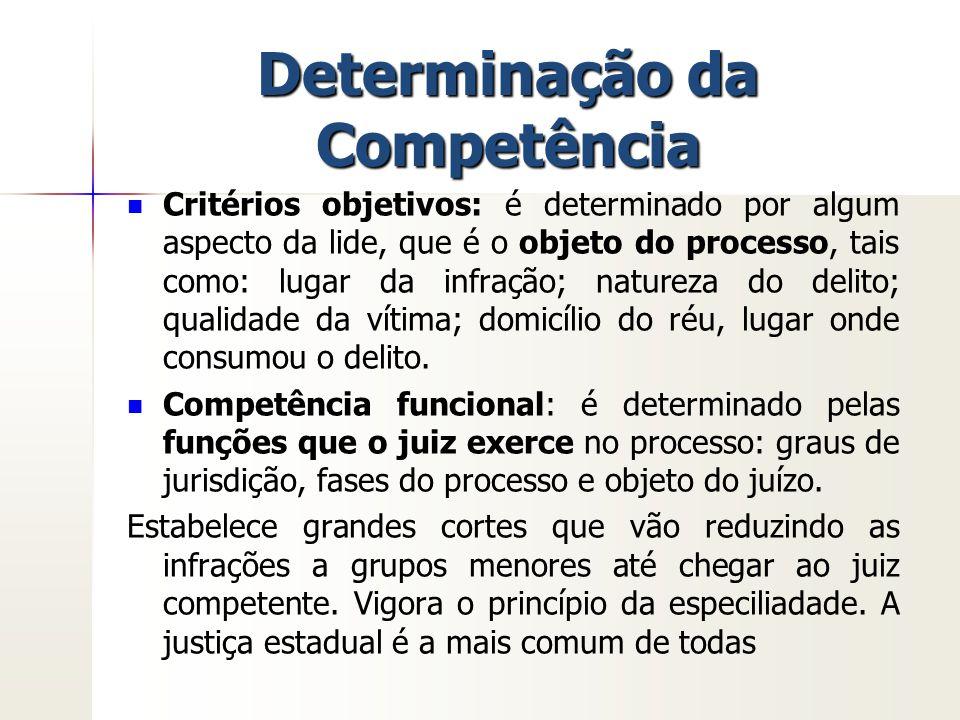 Determinação da Competência Critérios objetivos: é determinado por algum aspecto da lide, que é o objeto do processo, tais como: lugar da infração; na