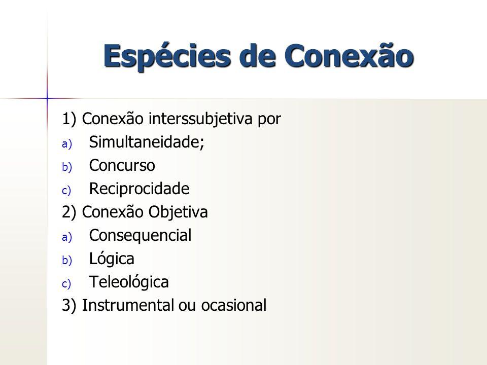 Espécies de Conexão 1) Conexão interssubjetiva por a) a) Simultaneidade; b) b) Concurso c) c) Reciprocidade 2) Conexão Objetiva a) a) Consequencial b)